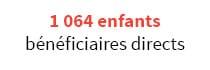 1064 enfants bénéficiaires directs